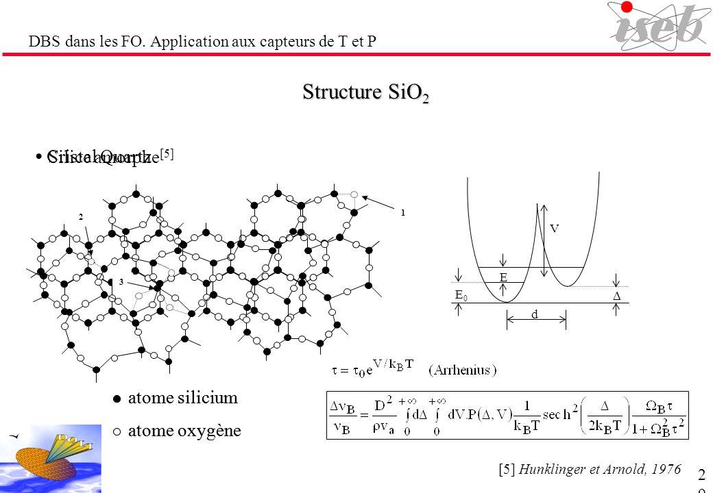 Structure SiO2 • Silice amorphe[5] atome silicium atome oxygène